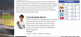 Daniel Bravo : Pronostic Mondial chez Netbet