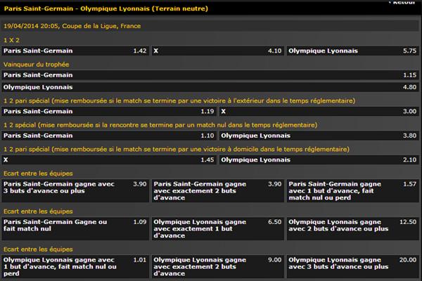 Cotes pour PSG Lyon, Finale Coupe de la Ligue 2014