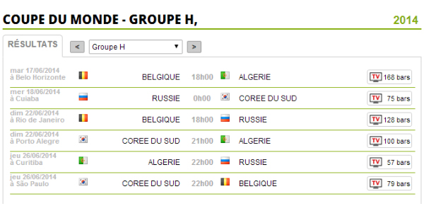 Pronostic Belgique Algérie 17 juin et composition
