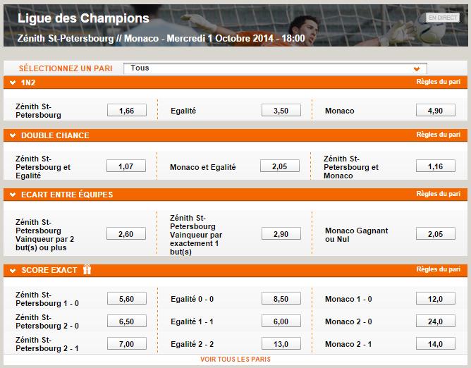 Cotes Zenit AS Monaco chez PMU