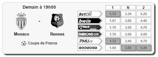 Cotes Monaco Rennes (11 février 2015)